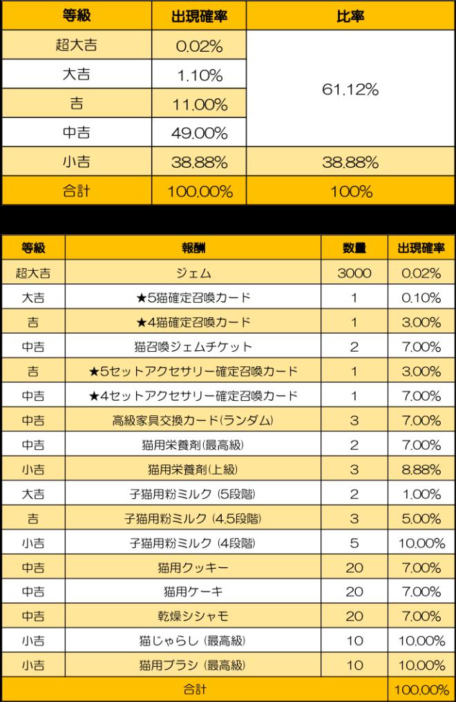 ごろごろこねこ: イベント - 【イベント】招き猫の黄金のポケット販売のお知らせ image 7