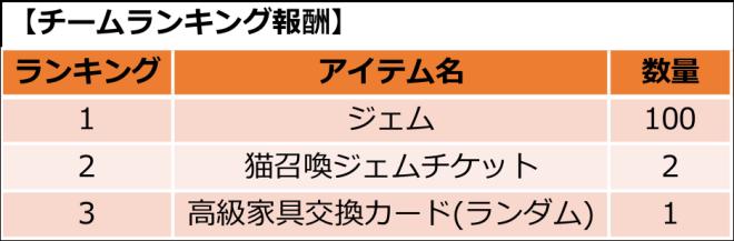 ごろごろこねこ: イベント - 【イベント】「桜の木イベント」開催 image 8
