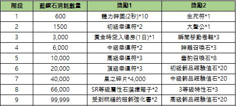 新熱血江湖M: 公告 - 04/14(三) 活動/商城上架公告 image 11