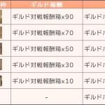 【ゲームガイド】ギルド対戦シーズン報酬