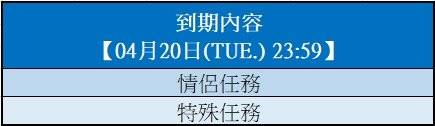 勁舞團M: 系統公告 - 《定期維護》04月21日(WED.) 延長維護 image 4