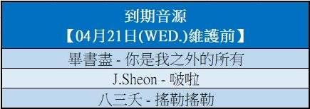 勁舞團M: 系統公告 - 《定期維護》04月21日(WED.) 延長維護 image 6
