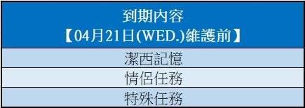 勁舞團M: 系統公告 - 《定期維護》04月21日(WED.) 延長維護 image 3