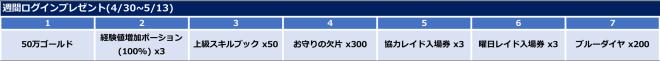 スピリットウィッシュ〜三英雄と冒険の大地〜: アップデート情報 - 【パッチノート】4/22(木)アップデートのお知らせ image 39