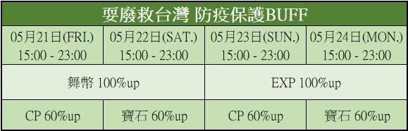 勁舞團M: 活動公告 - 《防疫活動》 耍廢救台灣 登入送好禮 image 4