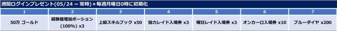 スピリットウィッシュ〜三英雄と冒険の大地〜: アップデート情報 - 【パッチノート】5/20(木)アップデートのお知らせ image 30