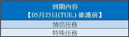 勁舞團M: 系統公告 - 《定期維護》05月25日(TUE.) 更新預告 image 3