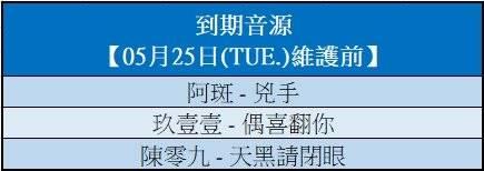 勁舞團M: 系統公告 - 《定期維護》05月25日(TUE.) 更新預告 image 5