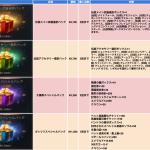 【お知らせ】「5月スペシャルパック」の販売