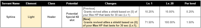HEIR OF LIGHT: Announcement - [Notice] 5/31 Patch Note image 8
