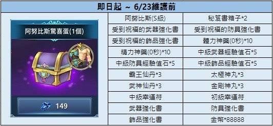 新熱血江湖M: 公告 - 06/09(三) 活動/商城上架公告  image 15