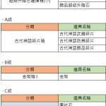 6/10【異教徒的侵略】副本活動