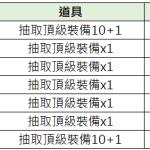 6/10【 裝備召喚禮包派對】介紹