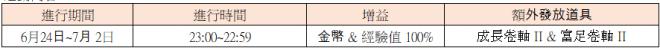 TALION 血裔征戰: 最新活動快訊 - 6/25【2週年紀念系列活動】 image 4