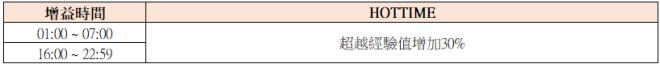 TALION 血裔征戰: 最新活動快訊 - 6/25【2週年紀念系列活動】 image 2