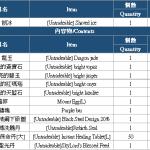 0706 夏季來臨活動(7/8更新)