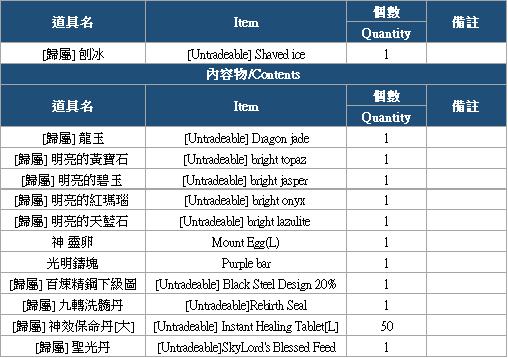 十二之天M: 活動 - 0706 夏季來臨活動(7/8更新) image 13