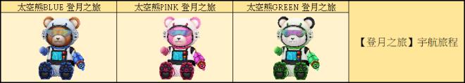 勁舞團M: 商品介紹 - 《限時禮包》熱血運動會✈️動物應援 image 6