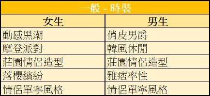 勁舞團M: 商品介紹 - 《限時禮包》熱血運動會✈️動物應援 image 8