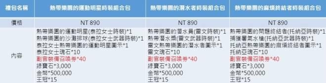 Hundred Soul (TWN): 活動 - 盛夏最嗨派對!熱帶天堂邀請你一起消暑狂歡!! image 6