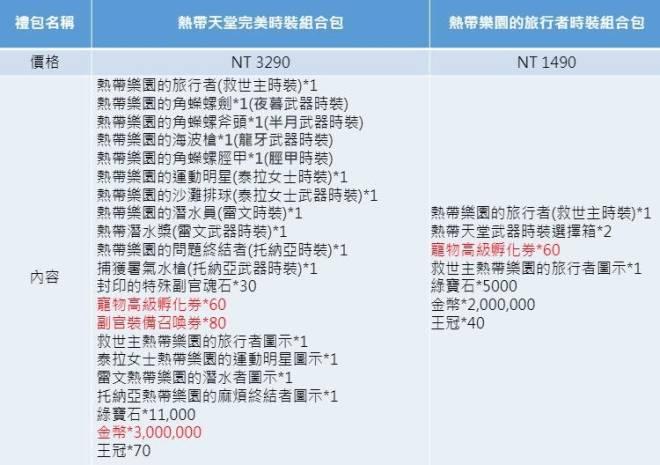 Hundred Soul (TWN): 活動 - 盛夏最嗨派對!熱帶天堂邀請你一起消暑狂歡!! image 4