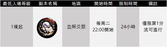十二之天M: 遊戲指南 - 6境團隊戰(8/25新增項鍊變化說明) image 2