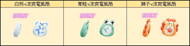 勁舞團M: 商品介紹 - 《限時禮包》野外求生⛺搖曳露營 image 5
