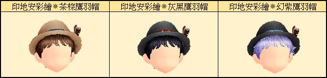 勁舞團M: 商品介紹 - 《限時禮包》野外求生⛺搖曳露營 image 7