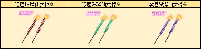 勁舞團M: 商品介紹 - 《限時禮包》野外求生⛺搖曳露營 image 4