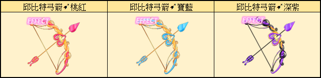 勁舞團M: 商品介紹 - 《限時禮包》野外求生⛺搖曳露營 image 3