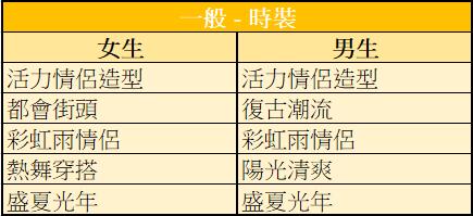 勁舞團M: 商品介紹 - 《限時禮包》野外求生⛺搖曳露營 image 17