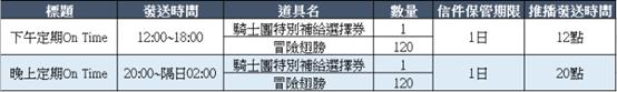 貝斯特里亞戰記: 公告 - 8/19(四)更新NOTE image 30