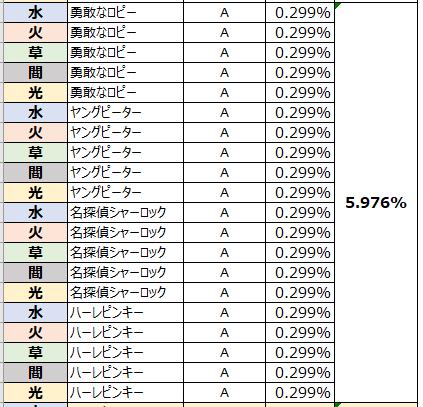 がんばれ!にゃんこ店長: FAQ - ガチャ確率表示 image 106