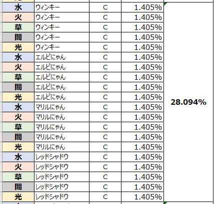 がんばれ!にゃんこ店長: FAQ - ガチャ確率表示 image 112