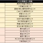 9月份【BOSS精髓登入獎勵活動】