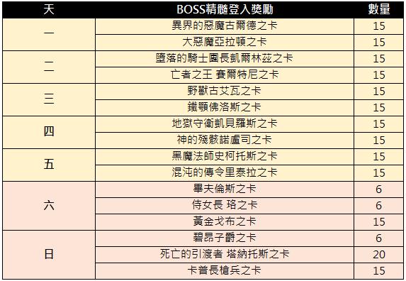 TALION 血裔征戰: 最新活動快訊 - 9月份【BOSS精髓登入獎勵活動】 image 2