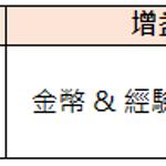 9/15【迎接中秋節★各種加倍優惠】