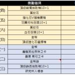 9/15【迎接中秋節登入獎勵活動】
