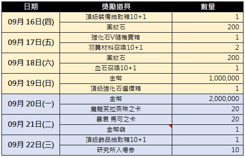TALION 血裔征戰: 最新活動快訊 - 9/15【迎接中秋節登入獎勵活動】 image 2