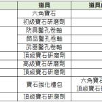 9/15【NEW 寶石禮包派對】