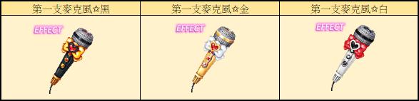 勁舞團M: 商品介紹 - 《限時禮包》二周年❷ 勁來跳舞 image 8