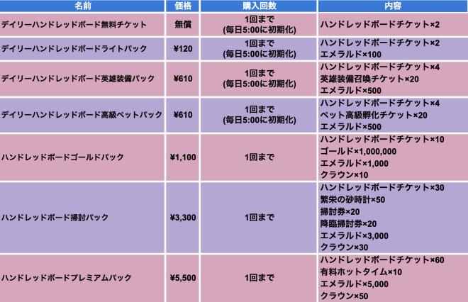 Hundred Soul (JPN): Event - 【お知らせ】「ハンドレッドボード」イベントの開催 image 4