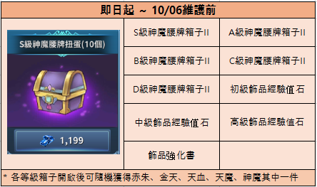 新熱血江湖M: 公告 - 09/15(三) 改版活動&商城上架公告 image 23