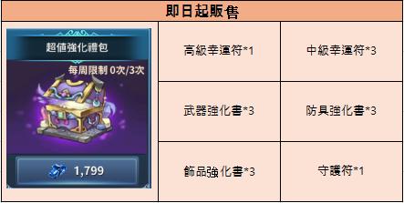 新熱血江湖M: 公告 - 09/15(三) 改版活動&商城上架公告 image 15