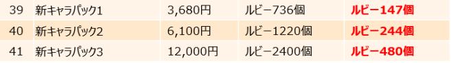 がんばれ!にゃんこ店長: notice - 「ボーナスルビー」キャンペーン開催 image 6