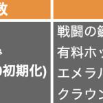 【お知らせ】月間戦闘の鍵パックの販売再開のご案内(10月5日 14:30追記)