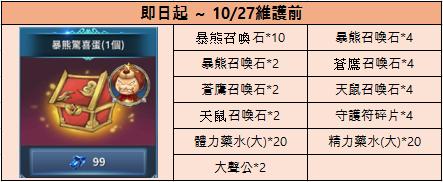 新熱血江湖M: 公告 - 10/06(三) 商城上架公告 image 5